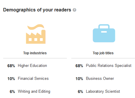 LinkedIn blog reader demographics for proofreading post