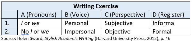writing-exercise-table