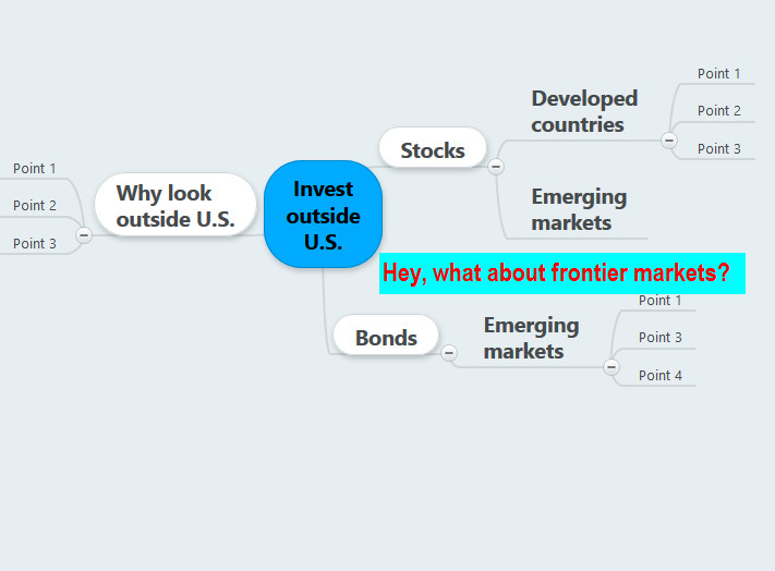 Mind map: what about frontier markets?
