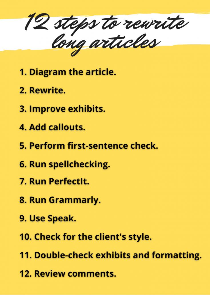 rewrite long articles