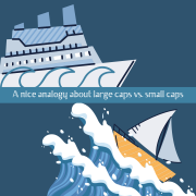 a nice analogy about large caps vs small caps