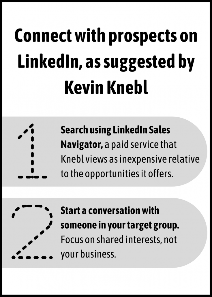 Connect with prospects on LinkedIn infographic